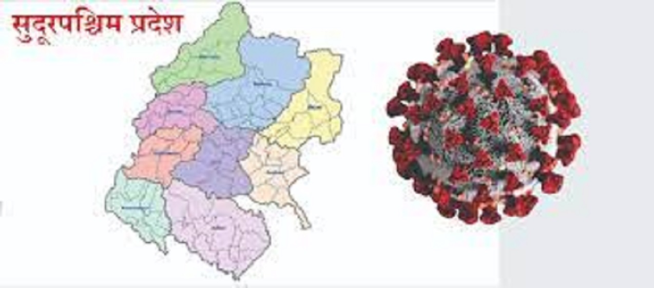 सुदूरपश्चिम प्रदेशमा थप ३२८ जनामा कोरोना संक्रमण, ७ जनाको मृत्यु